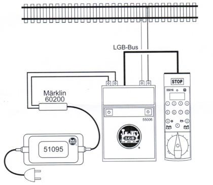 MZS Starter Set III LGB 55106
